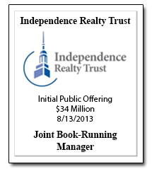 CP01_Independence_Realty_Trust
