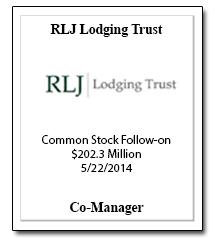 CP29_RLJ_Lodging