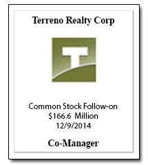 CP40_Terreno