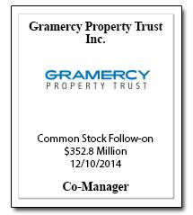 CP41_Gramercy