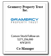 CP48_Gramercy