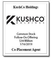 CP109_KushCo