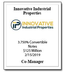 CP111_Innovative
