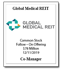 CP118_Global_Medical
