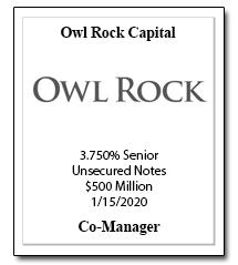 CP120_Owl