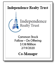 CP122_Independence